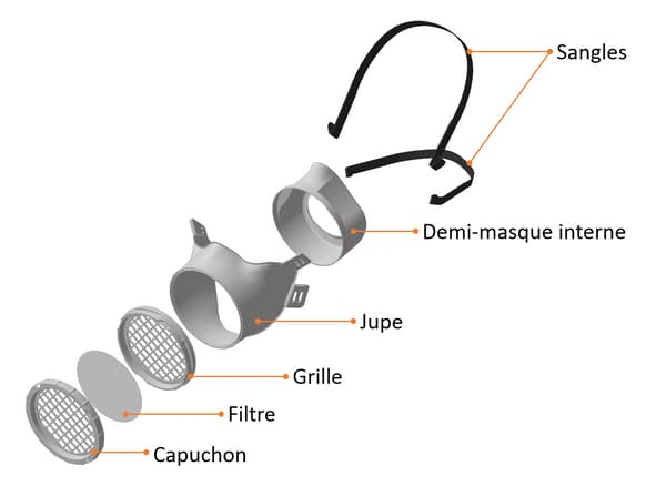 Les différentes parties du masque Ocov.