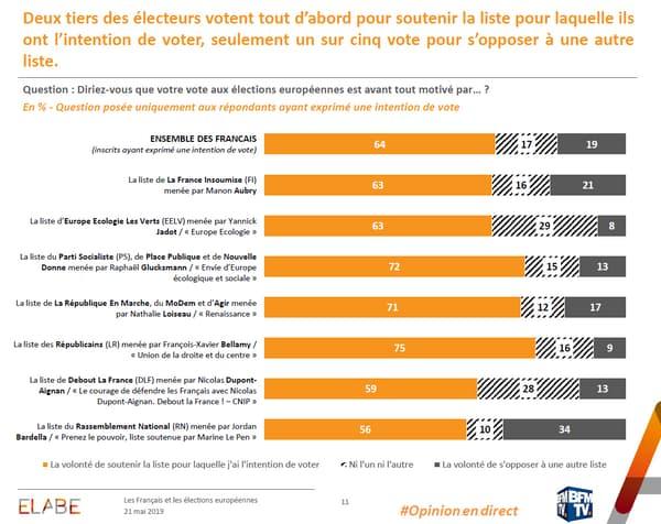 sondage21mai_2_européennes_bfmtv.PNG