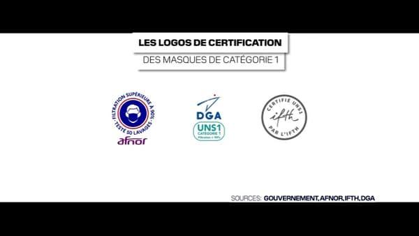 Le logo de certification des masques de catégorie 1.