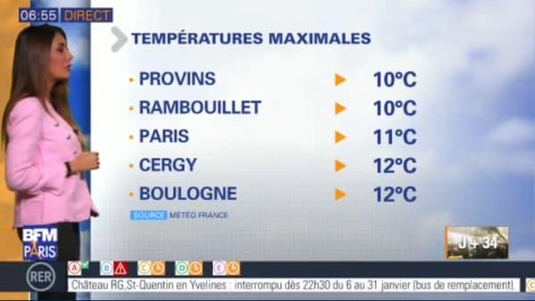 Les températures de ce mardi 7 janvier 2020