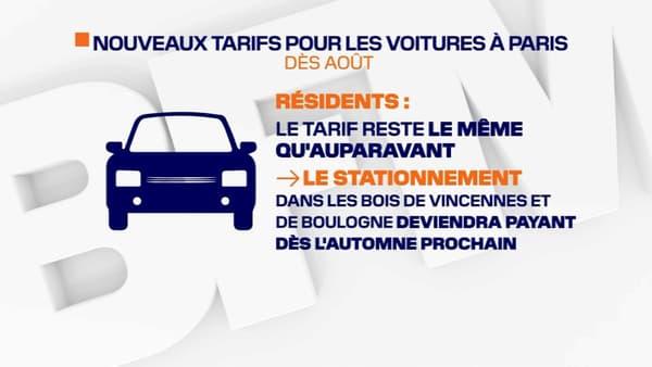 Les nouveaux prix du stationnement des voitures à Paris.