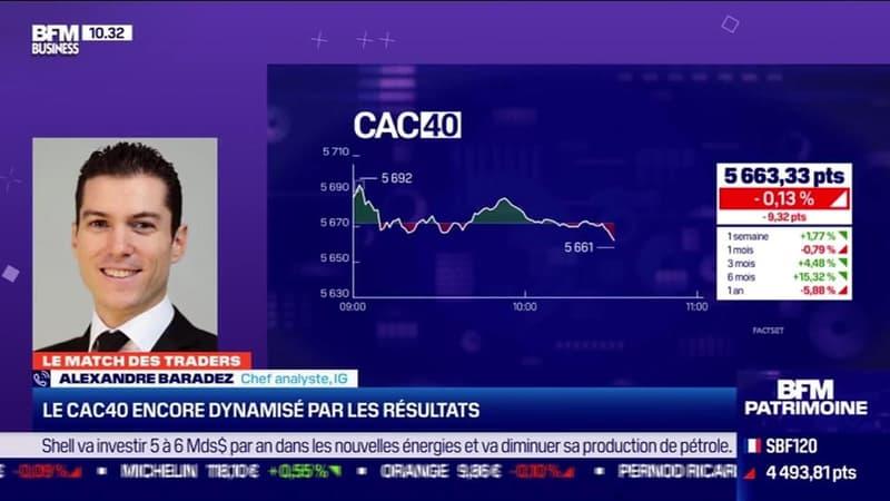 Le Match des traders : Jean-Louis Cussac vs Alexandre Baradez - 11/02