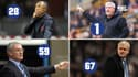 Bruce, Kombouare, Ranieri... Combien de temps sont-ils restés après le rachat du club ?