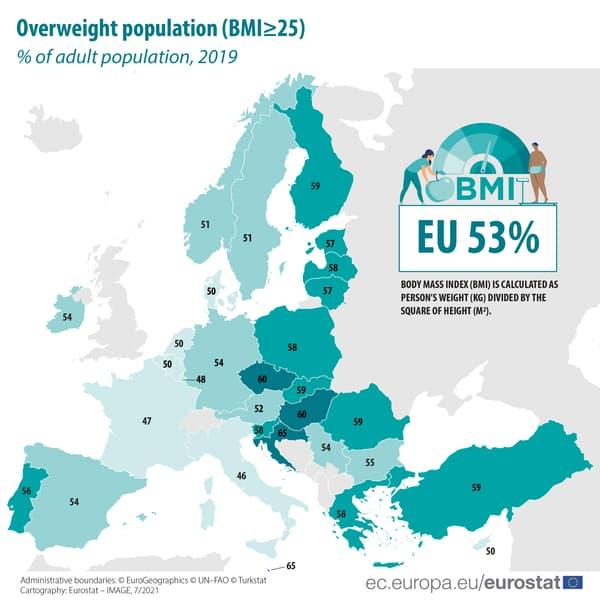 Pourcentage de la population considérée en surpoids dans les différents pays de l'Union Européenne selon des données de 2019