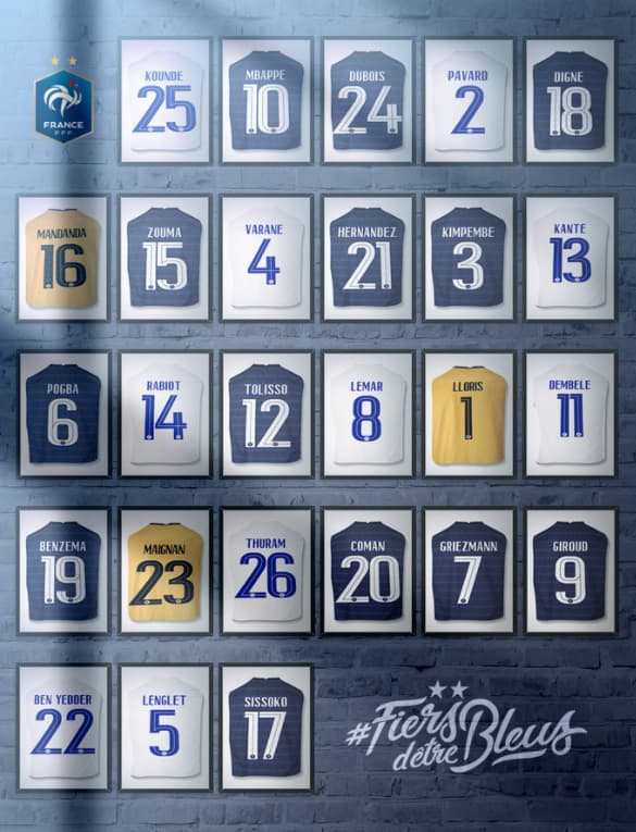 Les numéros des maillots des Bleus