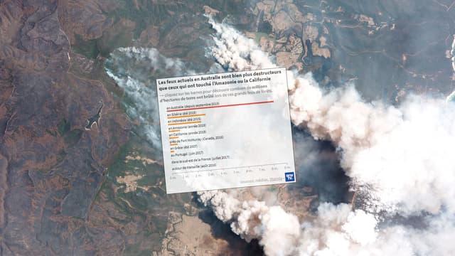 Photo aérienne prise le 31 décembre au dessus de la Nouvelle Galles du Sud, région australienne la plus touchée par les incendies actuellement.