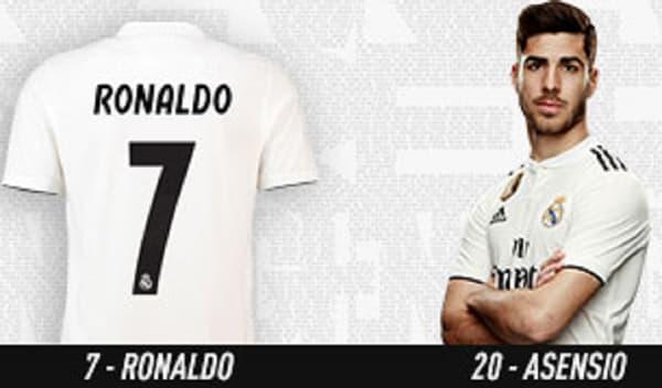 Cristiano Ronaldo, seul joueur de l'effectif à ne pas poser avec le nouveau maillot