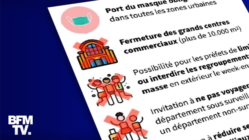 """INFOGRAPHIE. Covid-19: de nouvelles mesures dans les 23 départements sous """"surveillance renforcée"""""""