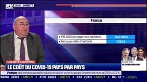 Alerte Lechypre: le coût du Covid-19 pays par pays