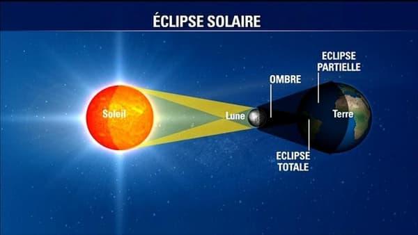 eclipseinfog_bfmtv.jpeg