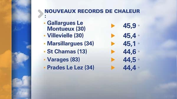Records de température ce vendredi en France.