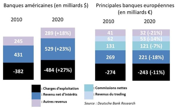 Source: Deutsche Bank Research