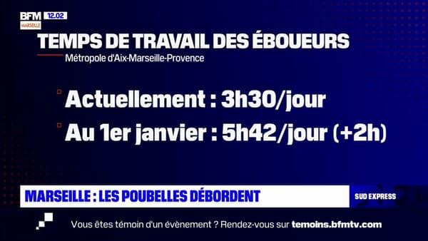 Le temps de travail des éboueurs dans la métropole d'Aix-Marseille.