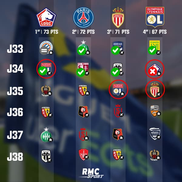 Le calendrier de Ligue 1