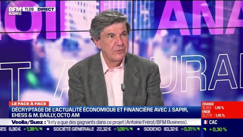 Jacques Sapir VS Matthieu Bailly : Les marchés à leur niveau de 2000, comment l'appréhender ? - 13/04