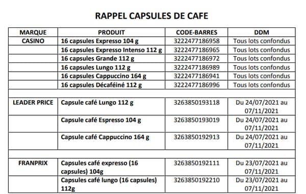 Rappel de capsules de café