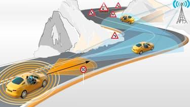 Le dispositif doit permettre d'affiner les prévisions météos pour mieux informer les automobilistes