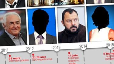 De nombreuses personnalités du Nord sont prévenues, aux côtés de Dominique Strauss-Kahn, dans l'affaire du Carlton de Lille.