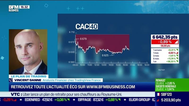 Vincent Ganne (TradingView France) : Quel potentiel technique pour les marchés ? - 24/09
