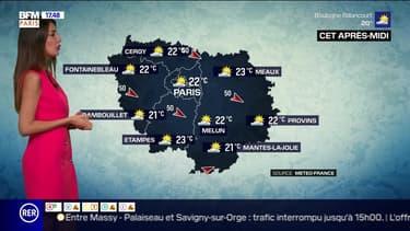Météo Paris-Ile de France du 6 juillet: Une journée de transition