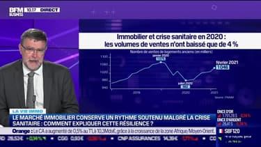Jean-Marc Torrollion (FNAIM) : Pourquoi le marché immobilier conserve un rythme soutenu malgré la crise sanitaire - 22/04