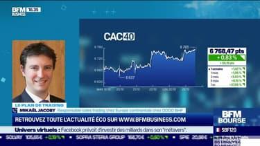 Mikaël Jacoby (Oddo BHF) : Quel potentiel technique pour les marchés ? - 26/10