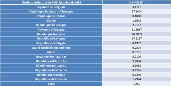 http://www.european-council.europa.eu/media/582863/06-tesm2.fr12.pdf