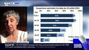 """Catherine Hill, épidémiologiste: """"Le virus circule essentiellement dans la population non-vaccinée"""""""