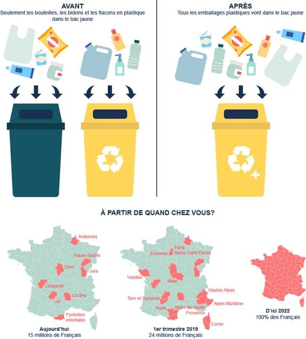 infographie tri plastique