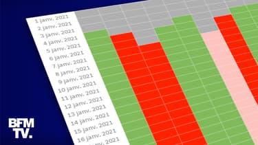 Infographie sur les calendriers scolaires européens