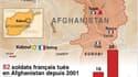 LES SOLDATS FRANÇAIS EN AFGHANISTAN