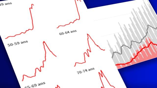 INFOGRAPHIES. Le nombre de vaccinations a-t-il déjà atteint son pic en France ?
