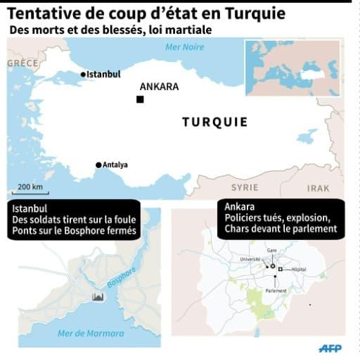 Turquie : tentative de coup d'état