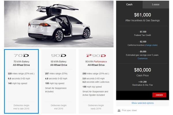 Les prix de la Model X