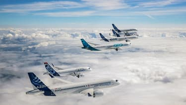 Exercice 2019 contrasté pour Airbus