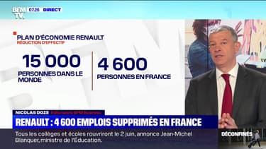 Renault: 4 600 emplois supprimés en France - 29/05