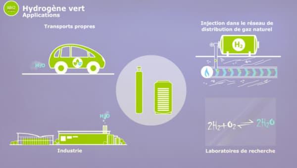 """L'hydrogène """"vert"""" suppose l'utilisation d'énergies renouvelables pour l'électrolyse."""