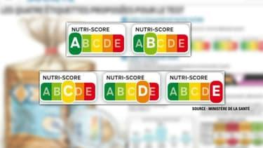 """""""Nutri-score"""", le nouveau logo nutritionnel"""