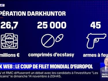 Dark web : l'agence européenne de police Europol a annoncé l'arrestation de 150 personnes à travers le monde