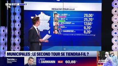 Municipales: Martine Aubry arrive en tête du premier tour