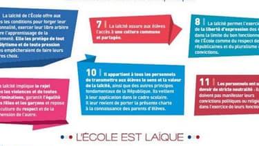 La charte de la laïcité  l'école, présentée par Vincent Peillon le 9 septembre, comprote 15 points.