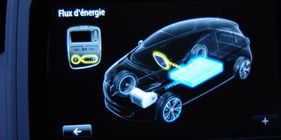 On peut suivre quand on recharge la batterie grâce à l'énergie du freinage.