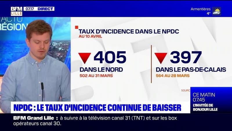 Covid-19: le taux d'incidence baisse dans le Nord-Pas-de-Calais, la pression hospitalière reste élevée