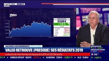 Jacques Aschenbroich (Valeo) : Valeo retrouve (presque) ses résultats 2019 - 03/05