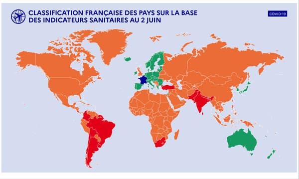 Classification des pays