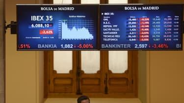 L'Espagne se finance actuellement à des taux intenables à long terme