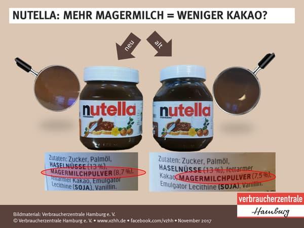 L'association Verbraucherzentrale Hamburg a comparé les étiquettes de deux pots de Nutella, achetés à des dates différentes.