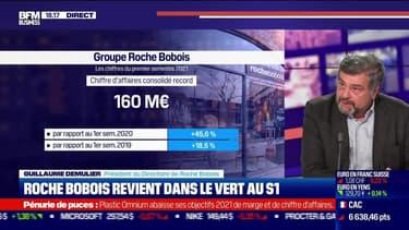 Guillaume Demulier (Roche Bobois) : Roche Bobois revient dans le vert au S1 - 24/09