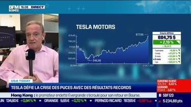 USA Today : Tesla défie la crise des puces avec des résultats records par Gregori Volokhine - 21/10