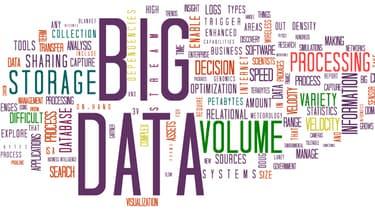 Un projet big data remet en cause toutes les relations au sein de l'entreprise. Les équipes doivent être plus transversales et faire preuve d'agilité car l'analyse des données fait appel à plusieurs compétences au sein des organisations.